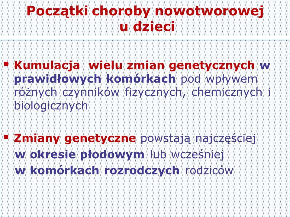 Nowotwory dziecięce Są rozpoznawane 100 x rzadziej niż u dorosłych Są drugą co do częstości przyczyną śmiertelności dzieci w Polsce (po wypadkach i urazach) Wyleczalność > 70% pacjentów