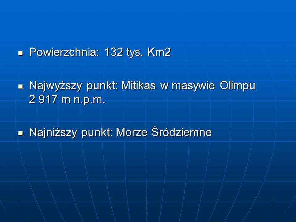 Powierzchnia: 132 tys. Km2 Powierzchnia: 132 tys. Km2 Najwyższy punkt: Mitikas w masywie Olimpu 2 917 m n.p.m. Najwyższy punkt: Mitikas w masywie Olim