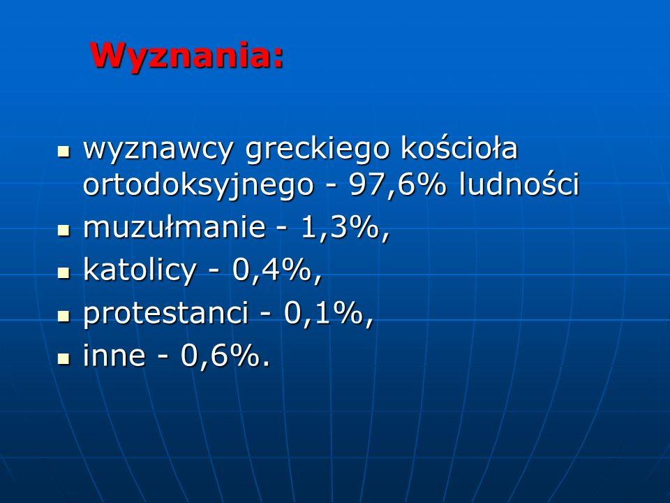 Wyznania: Wyznania: wyznawcy greckiego kościoła ortodoksyjnego - 97,6% ludności wyznawcy greckiego kościoła ortodoksyjnego - 97,6% ludności muzułmanie