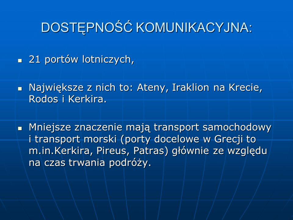 DOSTĘPNOŚĆ KOMUNIKACYJNA: 21 portów lotniczych, 21 portów lotniczych, Największe z nich to: Ateny, Iraklion na Krecie, Rodos i Kerkira. Największe z n