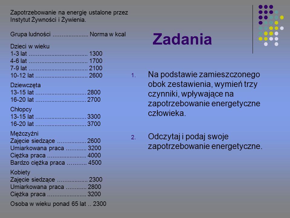 Zadania Zapotrzebowanie na energię ustalone przez Instytut Żywności i Żywienia.