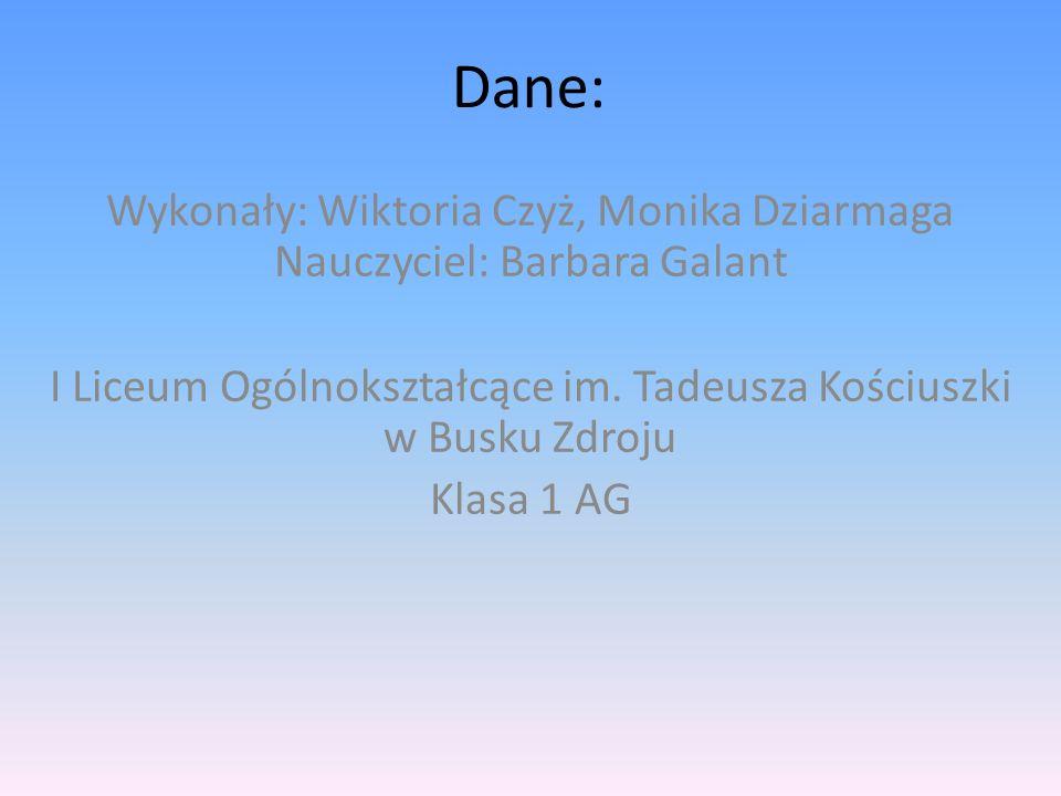 Dane: Wykonały: Wiktoria Czyż, Monika Dziarmaga Nauczyciel: Barbara Galant I Liceum Ogólnokształcące im. Tadeusza Kościuszki w Busku Zdroju Klasa 1 AG