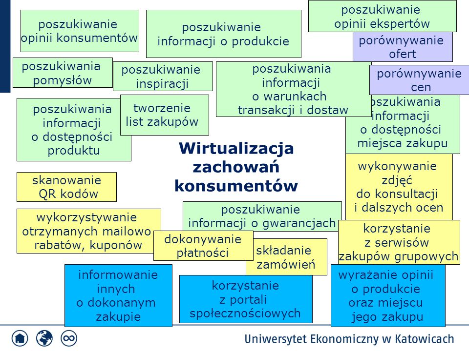 Wielokanałowość w handlu detalicznym – przykłady rozwiązań  jako pierwsza wprowadziła możliwość zakupów produktów spożywczych w Polsce przez Internet  zamawianie poprzez aplikację na platformie Smart TV  aplikacja Alma24 pozwala klientowi na filtrowanie produktów oraz tworzenie i edytowanie listy zakupów.
