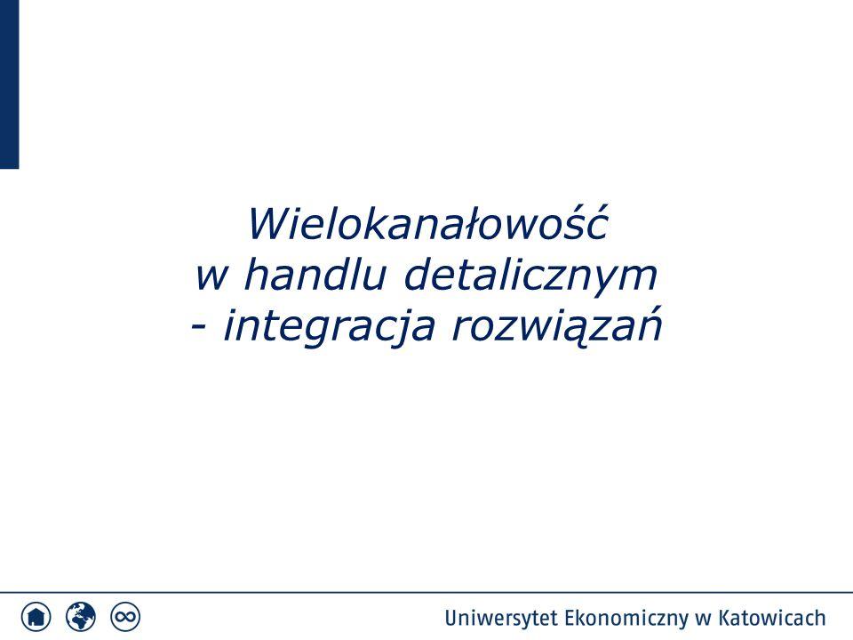 Stan i perspektywy rozwoju wielokanałowego handlu detalicznego  struktura podmiotowa handlu w Polsce a handel wielokanałowy  zróżnicowanie rozwoju wielokanałowego handlu detalicznego pomiędzy branżami i w ramach branż  ograniczenia funkcjonowania i rozwoju handlu wielokanałowego (technologiczne, logistyczne, operacyjne, związane z zarządem i personelem) Stan rozwoju wielokanałowego handlu detalicznego
