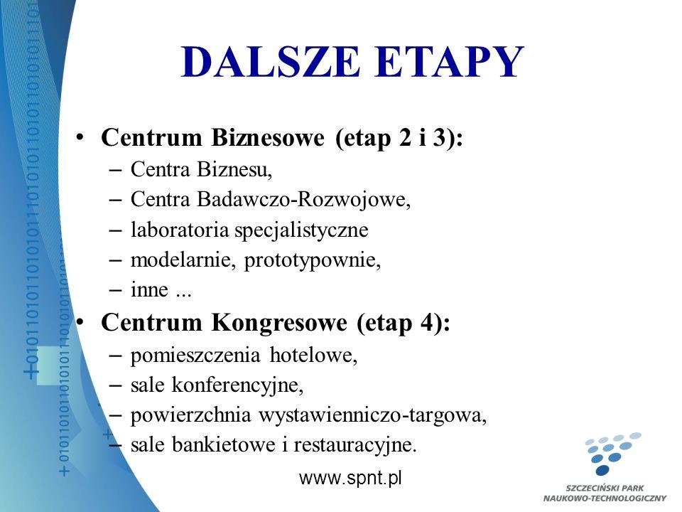 DALSZE ETAPY Centrum Biznesowe (etap 2 i 3): – Centra Biznesu, – Centra Badawczo-Rozwojowe, – laboratoria specjalistyczne – modelarnie, prototypownie, – inne...