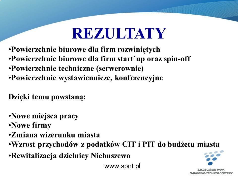 REZULTATY www.spnt.pl Powierzchnie biurowe dla firm rozwiniętych Powierzchnie biurowe dla firm start'up oraz spin-off Powierzchnie techniczne (serwerownie) Powierzchnie wystawiennicze, konferencyjne Dzięki temu powstaną: Nowe miejsca pracy Nowe firmy Zmiana wizerunku miasta Wzrost przychodów z podatków CIT i PIT do budżetu miasta Rewitalizacja dzielnicy Niebuszewo