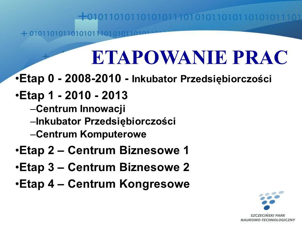 ETAPOWANIE PRAC Etap 0 - 2008-2010 - Inkubator Przedsiębiorczości Etap 1 - 2010 - 2013 –Centrum Innowacji –Inkubator Przedsiębiorczości –Centrum Komputerowe Etap 2 – Centrum Biznesowe 1 Etap 3 – Centrum Biznesowe 2 Etap 4 – Centrum Kongresowe