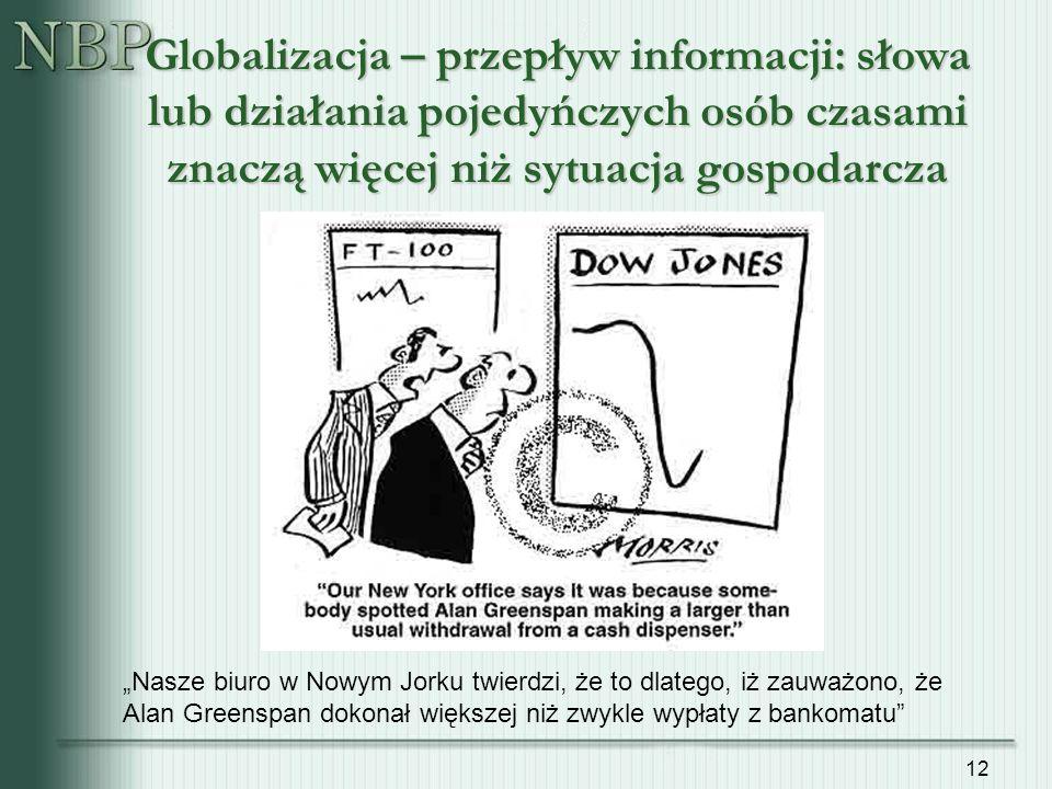 """12 Globalizacja – przepływ informacji: słowa lub działania pojedyńczych osób czasami znaczą więcej niż sytuacja gospodarcza """"Nasze biuro w Nowym Jorku twierdzi, że to dlatego, iż zauważono, że Alan Greenspan dokonał większej niż zwykle wypłaty z bankomatu"""