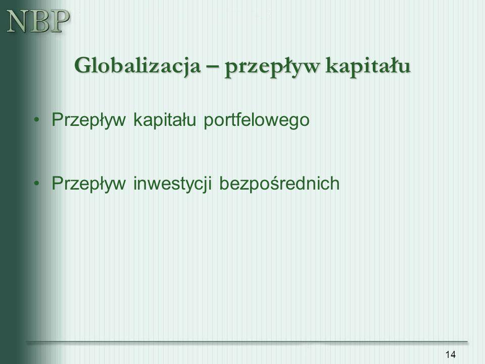 14 Globalizacja – przepływ kapitału Przepływ kapitału portfelowego Przepływ inwestycji bezpośrednich