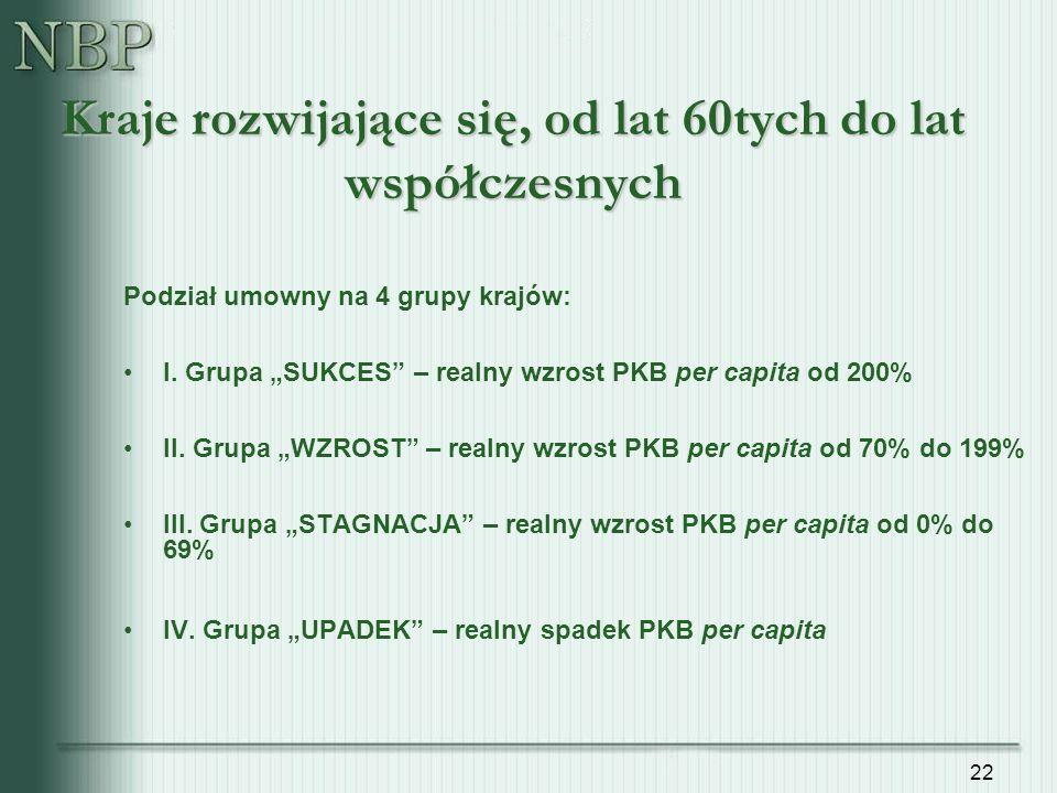 """22 Podział umowny na 4 grupy krajów: I. Grupa """"SUKCES – realny wzrost PKB per capita od 200% II."""
