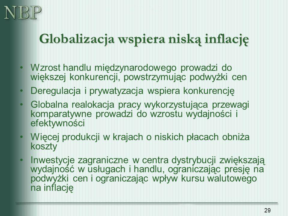 29 Globalizacja wspiera niską inflację Wzrost handlu międzynarodowego prowadzi do większej konkurencji, powstrzymując podwyżki cen Deregulacja i prywatyzacja wspiera konkurencję Globalna realokacja pracy wykorzystująca przewagi komparatywne prowadzi do wzrostu wydajności i efektywności Więcej produkcji w krajach o niskich płacach obniża koszty Inwestycje zagraniczne w centra dystrybucji zwiększają wydajność w usługach i handlu, ograniczając presję na podwyżki cen i ograniczając wpływ kursu walutowego na inflację