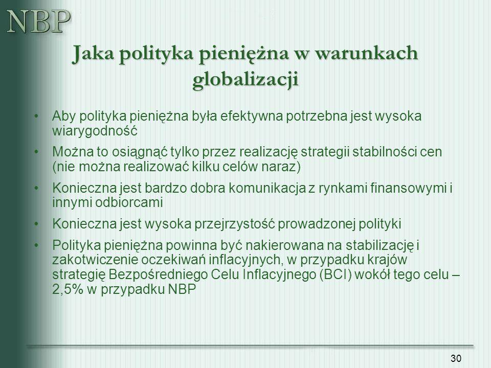 30 Jaka polityka pieniężna w warunkach globalizacji Aby polityka pieniężna była efektywna potrzebna jest wysoka wiarygodność Można to osiągnąć tylko przez realizację strategii stabilności cen (nie można realizować kilku celów naraz) Konieczna jest bardzo dobra komunikacja z rynkami finansowymi i innymi odbiorcami Konieczna jest wysoka przejrzystość prowadzonej polityki Polityka pieniężna powinna być nakierowana na stabilizację i zakotwiczenie oczekiwań inflacyjnych, w przypadku krajów strategię Bezpośredniego Celu Inflacyjnego (BCI) wokół tego celu – 2,5% w przypadku NBP