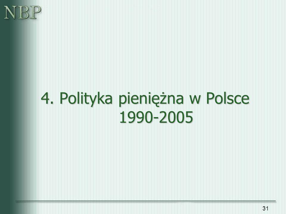 31 4. Polityka pieniężna w Polsce 1990-2005