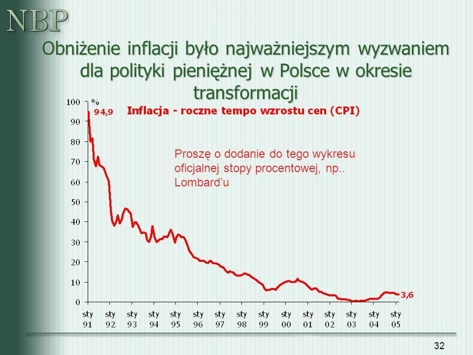 32 Obniżenie inflacji było najważniejszym wyzwaniem dla polityki pieniężnej w Polsce w okresie transformacji Proszę o dodanie do tego wykresu oficjalnej stopy procentowej, np..