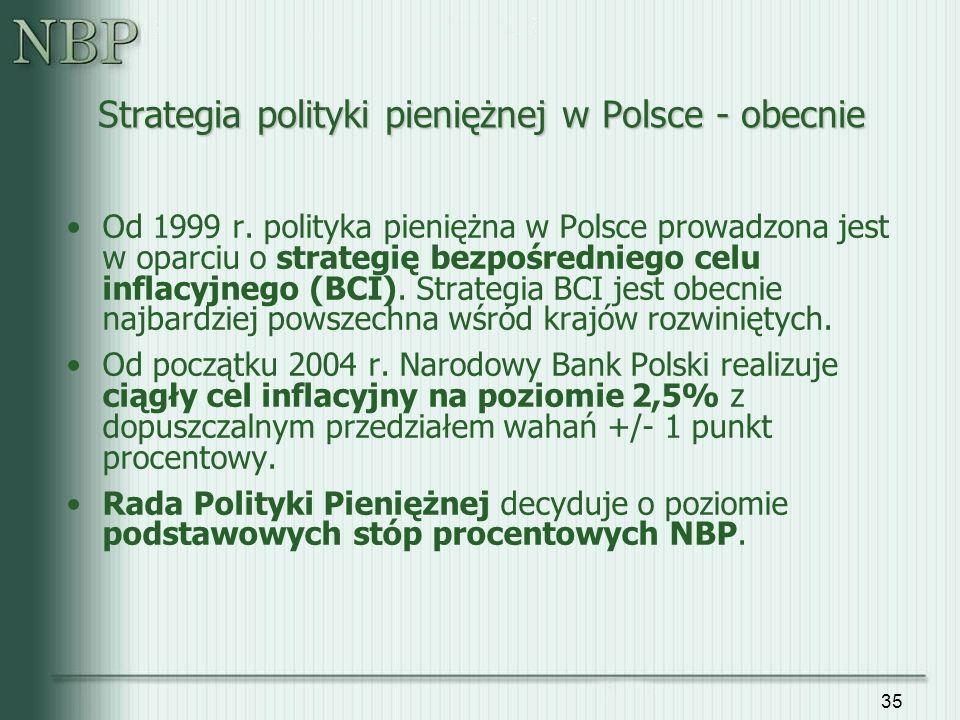 35 Strategia polityki pieniężnej w Polsce - obecnie Od 1999 r.