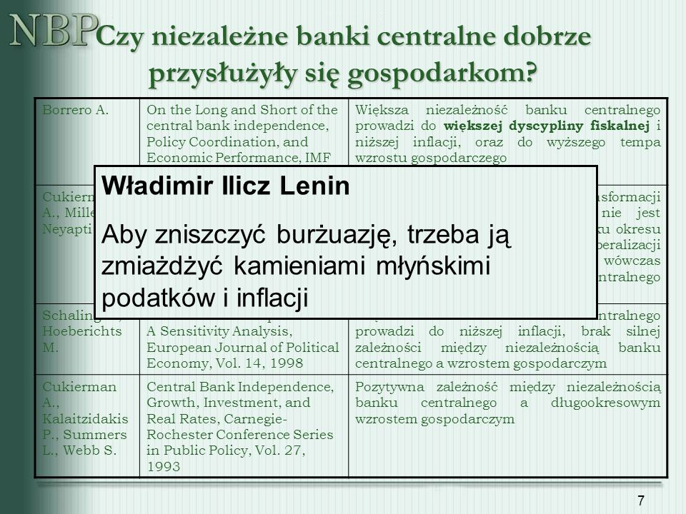 38 5. Polska na drodze do ERM2 i do EURO