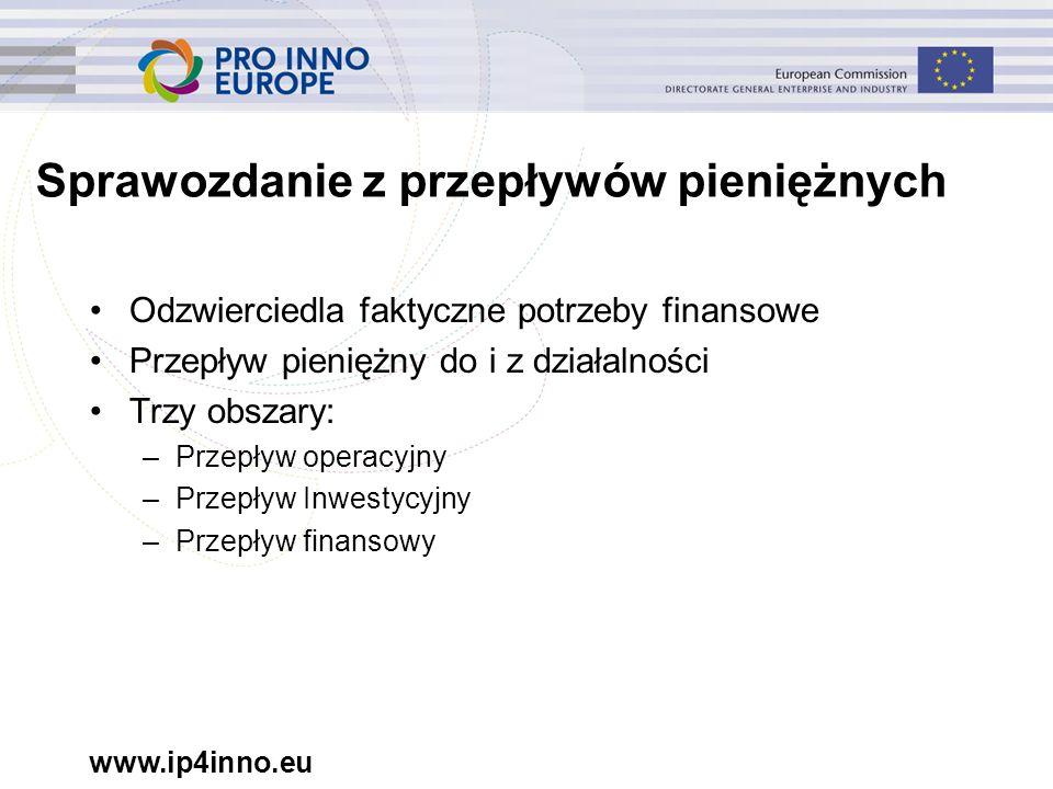 www.ip4inno.eu Sprawozdanie z przepływów pieniężnych Odzwierciedla faktyczne potrzeby finansowe Przepływ pieniężny do i z działalności Trzy obszary: –Przepływ operacyjny –Przepływ Inwestycyjny –Przepływ finansowy
