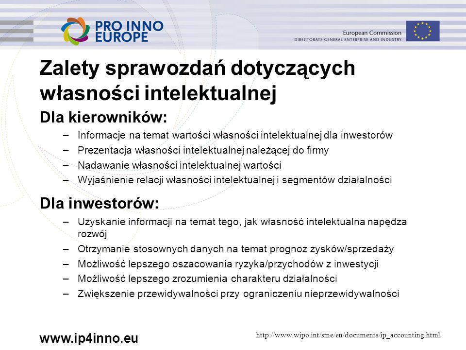 www.ip4inno.eu Zalety sprawozdań dotyczących własności intelektualnej Dla kierowników: –Informacje na temat wartości własności intelektualnej dla inwestorów –Prezentacja własności intelektualnej należącej do firmy –Nadawanie własności intelektualnej wartości –Wyjaśnienie relacji własności intelektualnej i segmentów działalności Dla inwestorów: –Uzyskanie informacji na temat tego, jak własność intelektualna napędza rozwój –Otrzymanie stosownych danych na temat prognoz zysków/sprzedaży –Możliwość lepszego oszacowania ryzyka/przychodów z inwestycji –Możliwość lepszego zrozumienia charakteru działalności –Zwiększenie przewidywalności przy ograniczeniu nieprzewidywalności http://www.wipo.int/sme/en/documents/ip_accounting.html