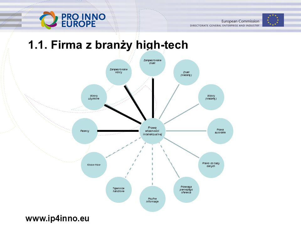 www.ip4inno.eu 1.1. Firma z branży high-tech