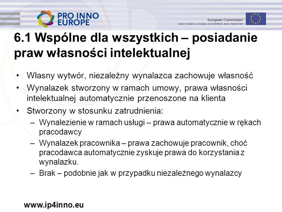 www.ip4inno.eu 6.1 Wspólne dla wszystkich – posiadanie praw własności intelektualnej Własny wytwór, niezależny wynalazca zachowuje własność Wynalazek stworzony w ramach umowy, prawa własności intelektualnej automatycznie przenoszone na klienta Stworzony w stosunku zatrudnienia: –Wynalezienie w ramach usługi – prawa automatycznie w rękach pracodawcy –Wynalazek pracownika – prawa zachowuje pracownik, choć pracodawca automatycznie zyskuje prawa do korzystania z wynalazku.