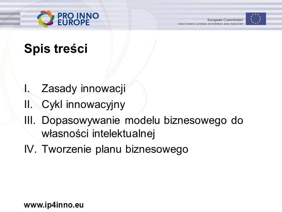 www.ip4inno.eu Spis treści I.Zasady innowacji II.Cykl innowacyjny III.Dopasowywanie modelu biznesowego do własności intelektualnej IV.Tworzenie planu biznesowego