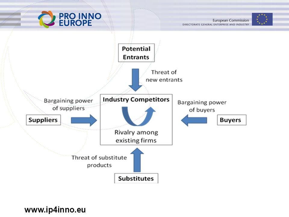 www.ip4inno.eu