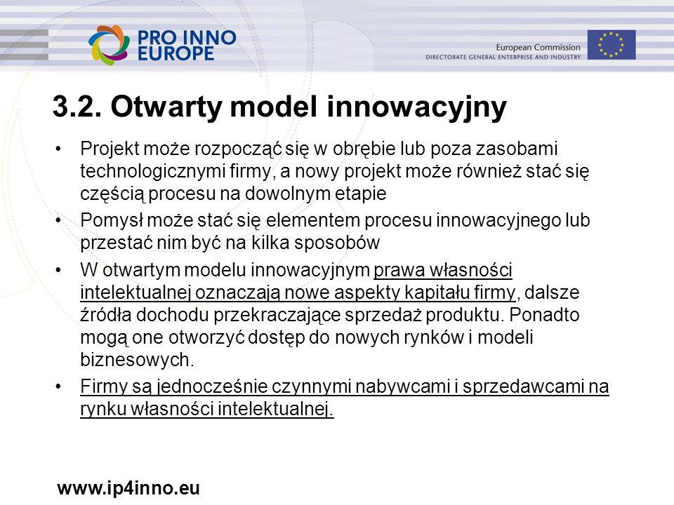 www.ip4inno.eu 7.6.4.Konkurencja I. Zawsze jest jakaś konkurencja.