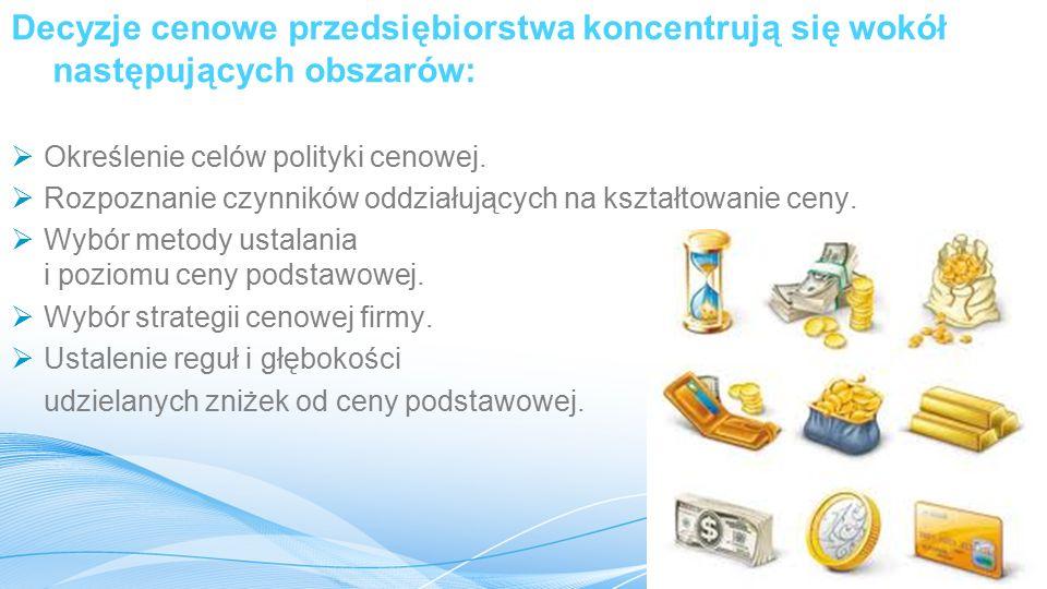 Cele polityki cenowej