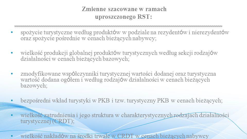Rachunek satelitarny turystyki Źródła danych Spożycie turystyczne: 1.Badanie modułowe gospodarstw domowych (GUS) 2.Badania budżetów gospodarstw domowych (GUS) 3.Wydatki na podróże służbowe rezydentów (zużycie pośrednie) – dane Departamentu Rachunków Narodowych GUS 4.Badania dotyczące krajowych podróży i wydatków rezydentów (IT) 5.Badania dotyczące przyjazdów i wydatków nierezydentów (IT) 6.Dane NBP z bilansu płatniczego Instytut Turystyki 167