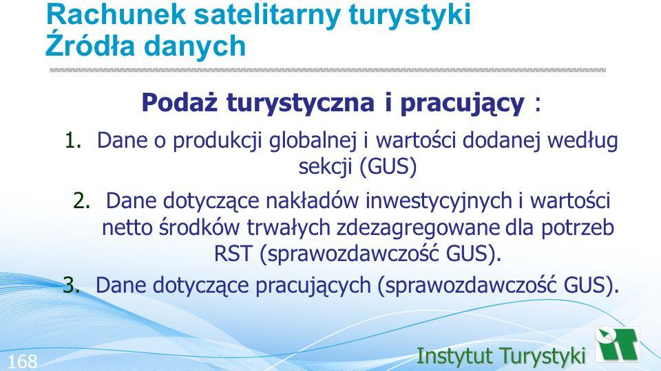 Rachunek satelitarny turystyki Źródła danych Podaż turystyczna i pracujący : 1.Dane o produkcji globalnej i wartości dodanej według sekcji (GUS) 2.Dan