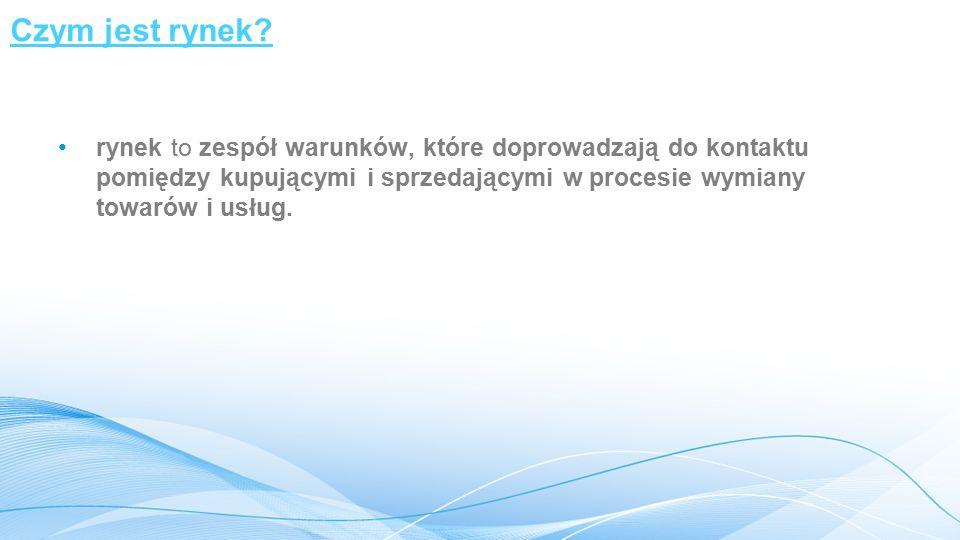Źr ódło: Opracowanie własne J.Drążkiewicz na podstawie L.