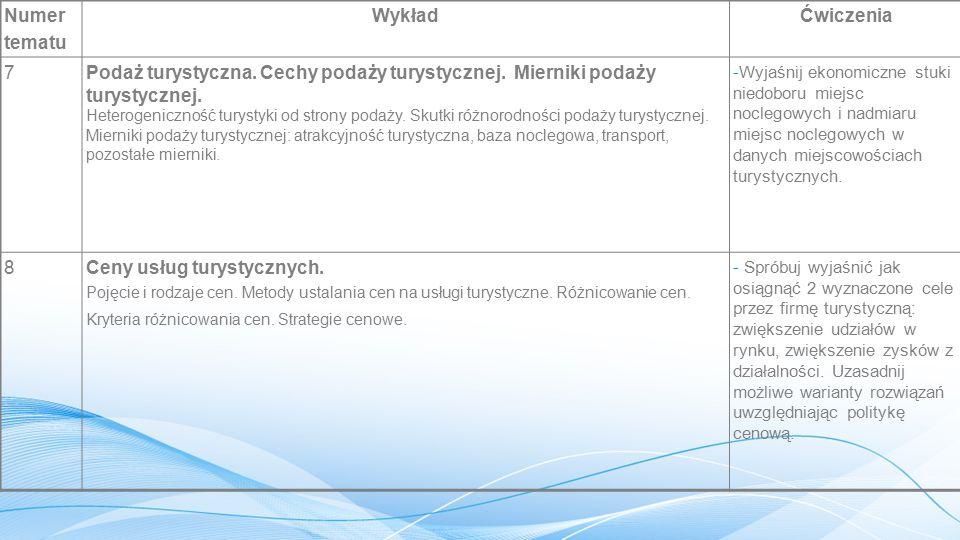 Numer tematu WykładĆwiczenia 9Mierniki znaczenia turystyki w gospodarce narodowej.