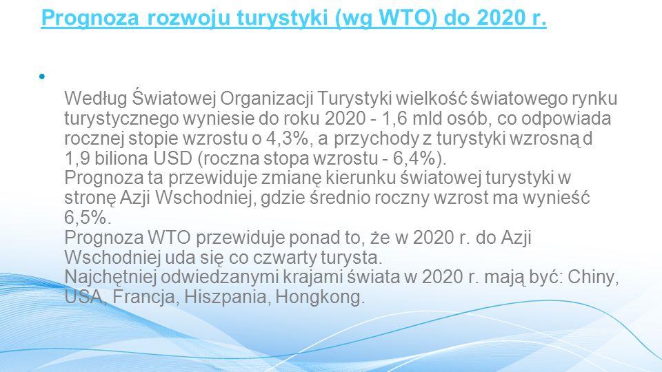 Prognoza rozwoju turystyki (wg WTO) do 2020 r. Według Światowej Organizacji Turystyki wielkość światowego rynku turystycznego wyniesie do roku 2020 -