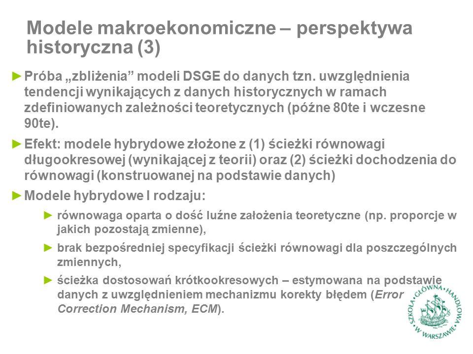 """►Próba """"zbliżenia modeli DSGE do danych tzn."""