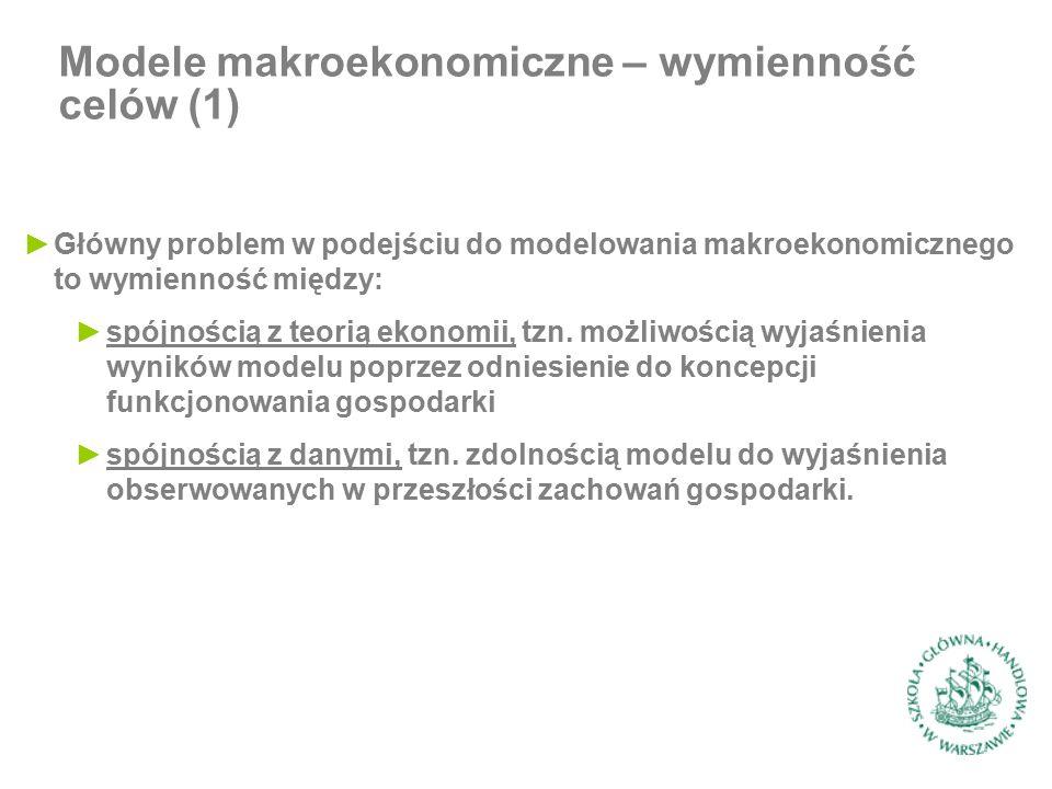 ►Główny problem w podejściu do modelowania makroekonomicznego to wymienność między: ►spójnością z teorią ekonomii, tzn. możliwością wyjaśnienia wynikó