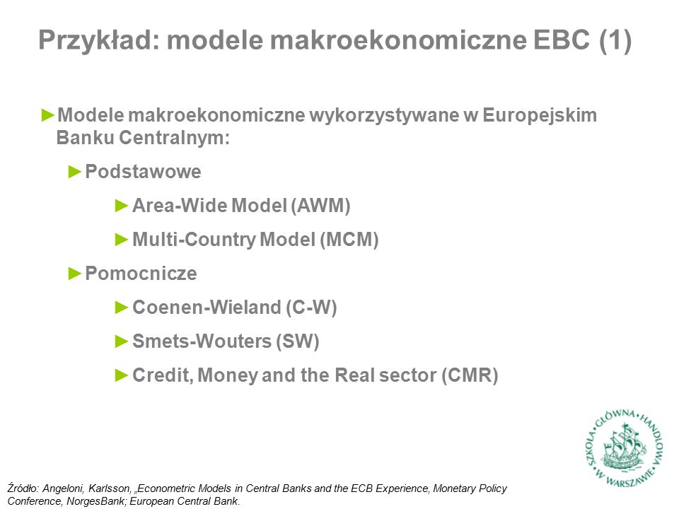 "►Modele makroekonomiczne wykorzystywane w Europejskim Banku Centralnym: ►Podstawowe ►Area-Wide Model (AWM) ►Multi-Country Model (MCM) ►Pomocnicze ►Coenen-Wieland (C-W) ►Smets-Wouters (SW) ►Credit, Money and the Real sector (CMR) Przykład: modele makroekonomiczne EBC (1) Źródło: Angeloni, Karlsson, ""Econometric Models in Central Banks and the ECB Experience, Monetary Policy Conference, NorgesBank; European Central Bank."