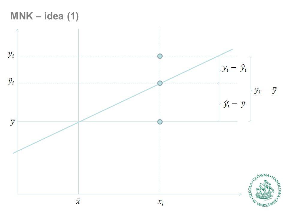 MNK – idea (1)