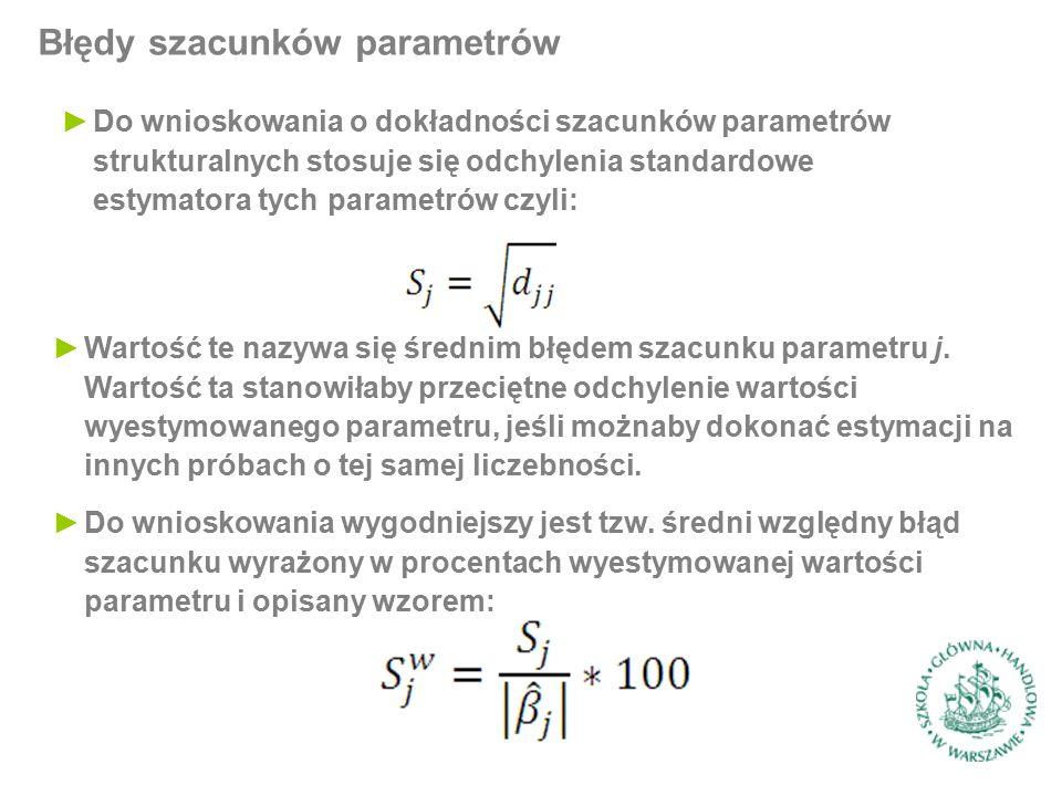 Błędy szacunków parametrów ►Do wnioskowania o dokładności szacunków parametrów strukturalnych stosuje się odchylenia standardowe estymatora tych parametrów czyli: ►Wartość te nazywa się średnim błędem szacunku parametru j.