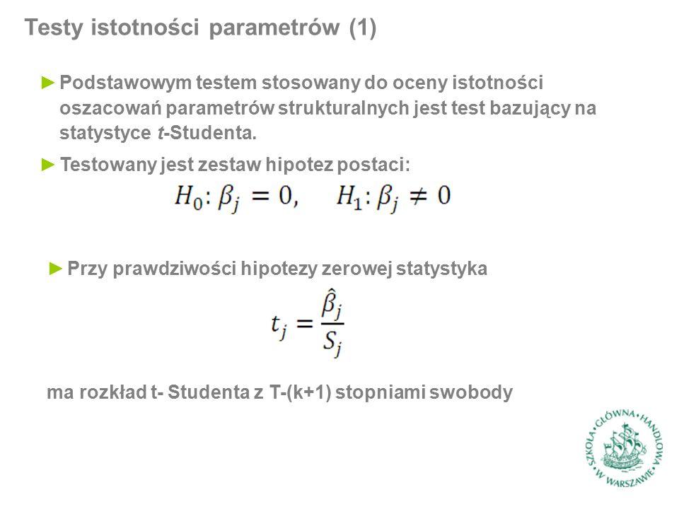 Testy istotności parametrów (1) ►Podstawowym testem stosowany do oceny istotności oszacowań parametrów strukturalnych jest test bazujący na statystyce t-Studenta.