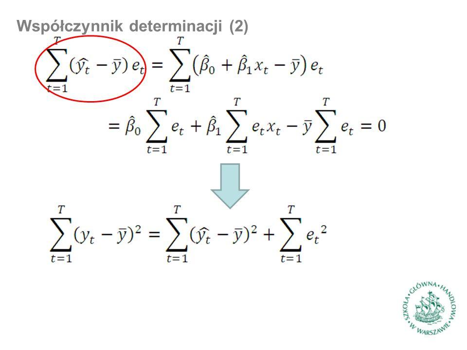 Współczynnik determinacji (2)