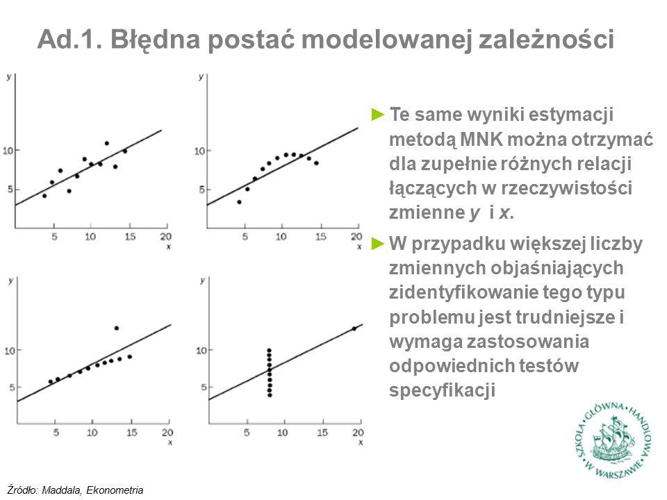 Ad.1. Błędna postać modelowanej zależności Źródło: Maddala, Ekonometria ►Te same wyniki estymacji metodą MNK można otrzymać dla zupełnie różnych relac