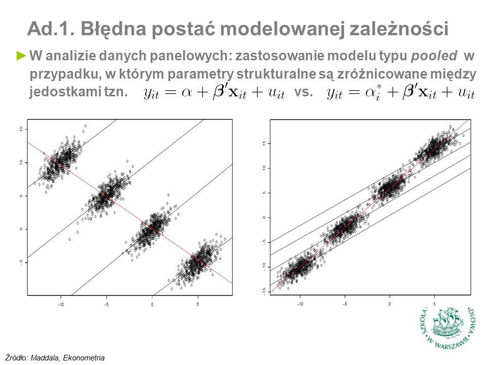 Ad.1. Błędna postać modelowanej zależności Źródło: Maddala, Ekonometria ►W analizie danych panelowych: zastosowanie modelu typu pooled w przypadku, w