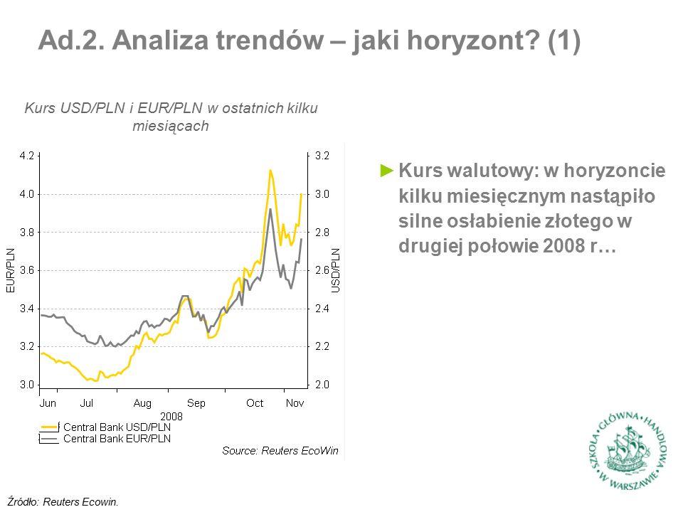 ►Kurs walutowy: w horyzoncie kilku miesięcznym nastąpiło silne osłabienie złotego w drugiej połowie 2008 r… Ad.2. Analiza trendów – jaki horyzont? (1)