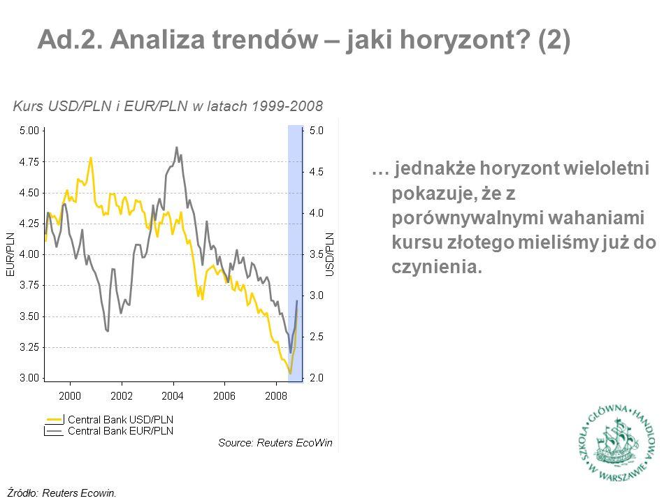 … jednakże horyzont wieloletni pokazuje, że z porównywalnymi wahaniami kursu złotego mieliśmy już do czynienia. Źródło: Reuters Ecowin. Ad.2. Analiza
