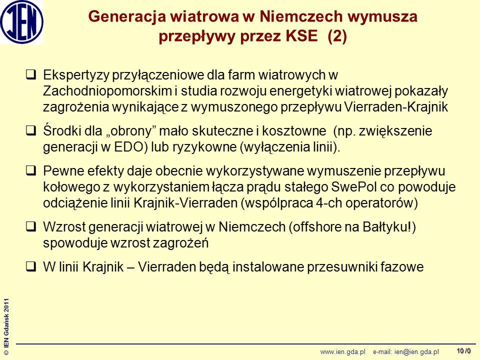 """/0 © IEN Gdańsk 2011 www.ien.gda.pl e-mail: ien@ien.gda.pl 10 Generacja wiatrowa w Niemczech wymusza przepływy przez KSE (2)  Ekspertyzy przyłączeniowe dla farm wiatrowych w Zachodniopomorskim i studia rozwoju energetyki wiatrowej pokazały zagrożenia wynikające z wymuszonego przepływu Vierraden-Krajnik  Środki dla """"obrony mało skuteczne i kosztowne (np."""
