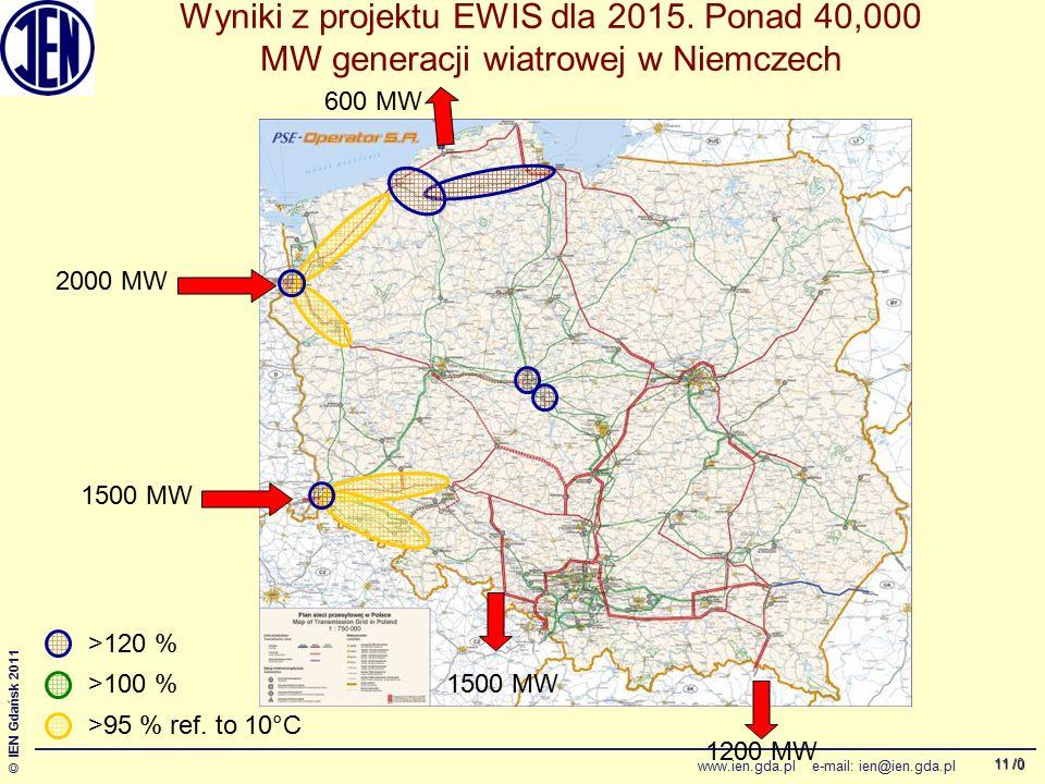 /0 © IEN Gdańsk 2011 www.ien.gda.pl e-mail: ien@ien.gda.pl 11 Wyniki z projektu EWIS dla 2015. Ponad 40,000 MW generacji wiatrowej w Niemczech 2000 MW