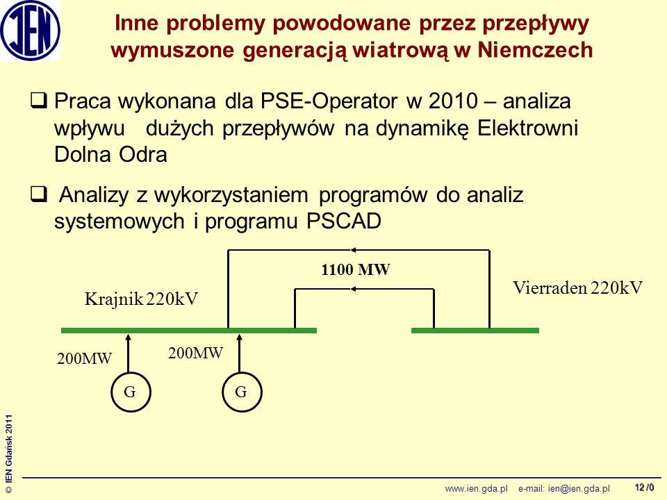 /0 © IEN Gdańsk 2011 www.ien.gda.pl e-mail: ien@ien.gda.pl 12 Inne problemy powodowane przez przepływy wymuszone generacją wiatrową w Niemczech  Prac
