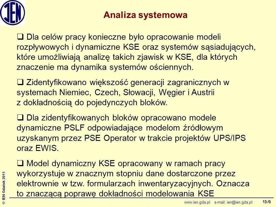 /0 © IEN Gdańsk 2011 www.ien.gda.pl e-mail: ien@ien.gda.pl 13 Analiza systemowa  Dla celów pracy konieczne było opracowanie modeli rozpływowych i dynamiczne KSE oraz systemów sąsiadujących, które umożliwiają analizę takich zjawisk w KSE, dla których znaczenie ma dynamika systemów ościennych.