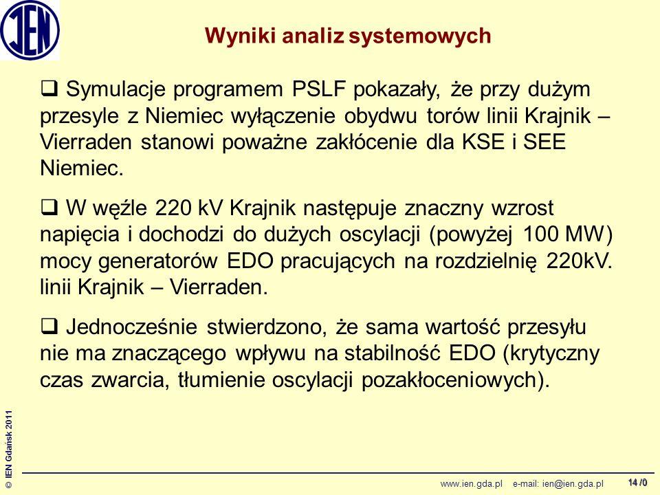 /0 © IEN Gdańsk 2011 www.ien.gda.pl e-mail: ien@ien.gda.pl 14 Wyniki analiz systemowych  Symulacje programem PSLF pokazały, że przy dużym przesyle z