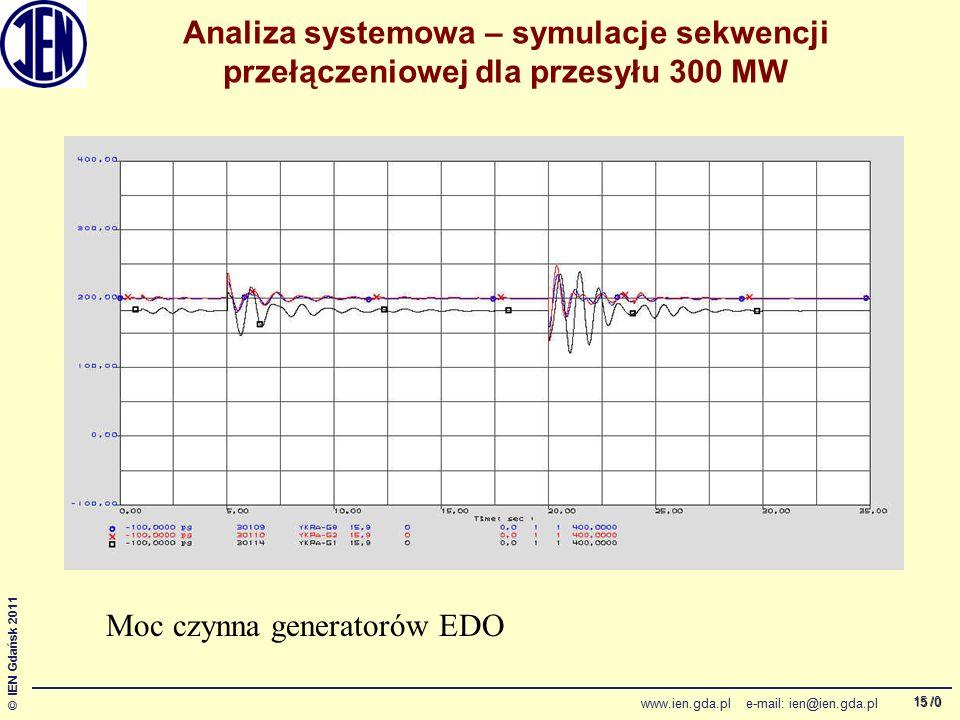 /0 © IEN Gdańsk 2011 www.ien.gda.pl e-mail: ien@ien.gda.pl 15 Analiza systemowa – symulacje sekwencji przełączeniowej dla przesyłu 300 MW Moc czynna g
